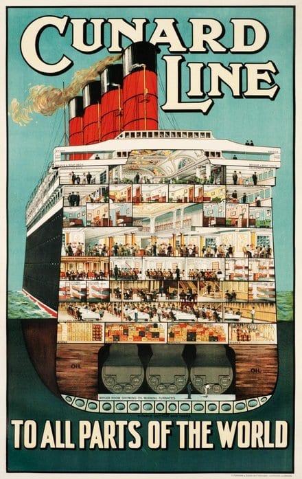 Descarga Posters Vintage Gratuitos