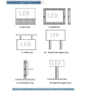 TIPOS DE PANTALLAS LED